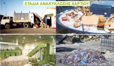 Πλεονεκτήματα από την ανακύκλωση του